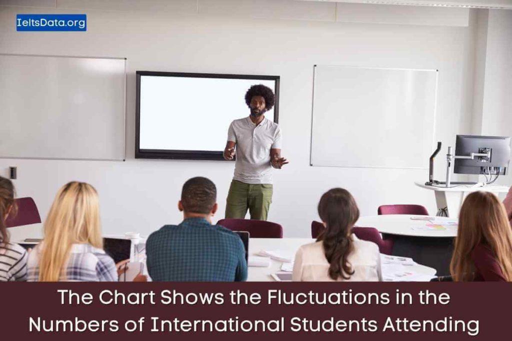 International Students Attending the Sydney International Language