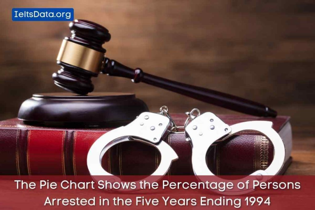 The Pie Chart Shows the Percentage of Persons Arrested in the Five Years Ending 1994